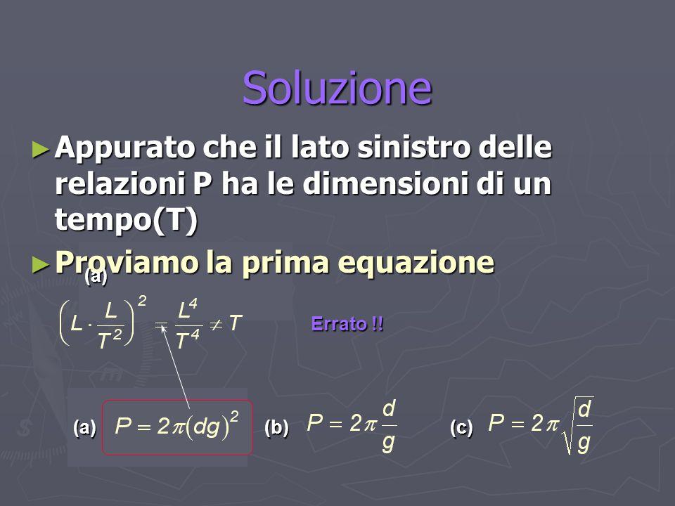 Soluzione Appurato che il lato sinistro delle relazioni P ha le dimensioni di un tempo(T) Appurato che il lato sinistro delle relazioni P ha le dimens