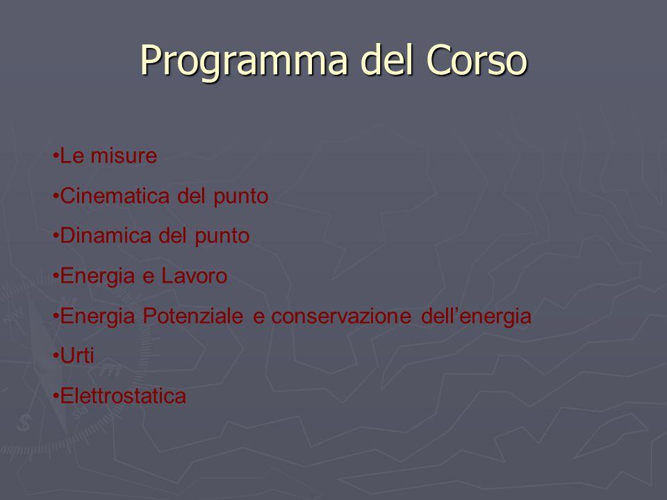 Programma del Corso Le misure Cinematica del punto Dinamica del punto Energia e Lavoro Energia Potenziale e conservazione dellenergia Urti Elettrostat