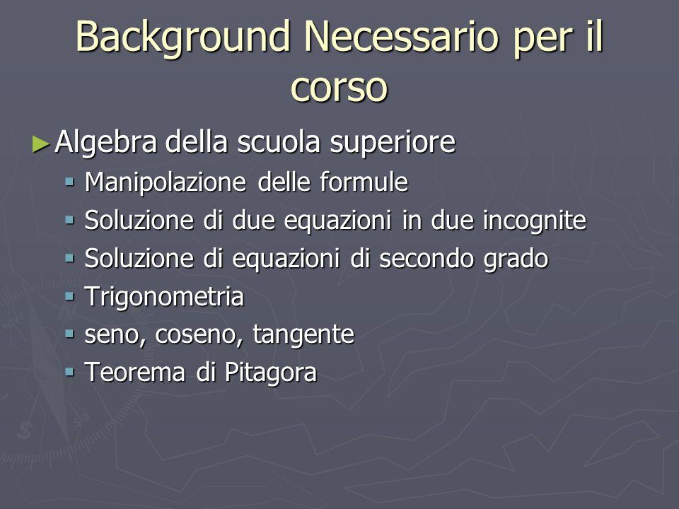Background Necessario per il corso Algebra della scuola superiore Algebra della scuola superiore Manipolazione delle formule Manipolazione delle formu