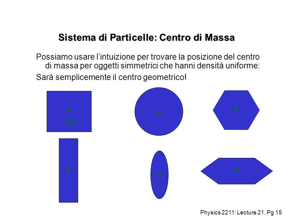 Physics 2211: Lecture 21, Pg 15 Sistema di Particelle: Centro di Massa Possiamo usare lintuizione per trovare la posizione del centro di massa per ogg
