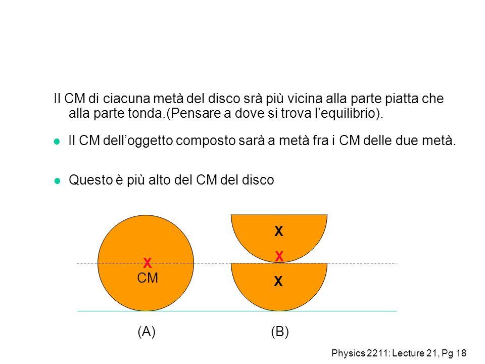 Physics 2211: Lecture 21, Pg 18 Il CM di ciacuna metà del disco srà più vicina alla parte piatta che alla parte tonda.(Pensare a dove si trova lequili