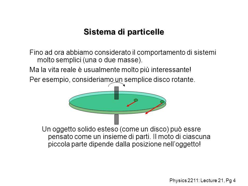 Physics 2211: Lecture 21, Pg 15 Sistema di Particelle: Centro di Massa Possiamo usare lintuizione per trovare la posizione del centro di massa per oggetti simmetrici che hanni densità uniforme: Sarà semplicemente il centro geometrico.