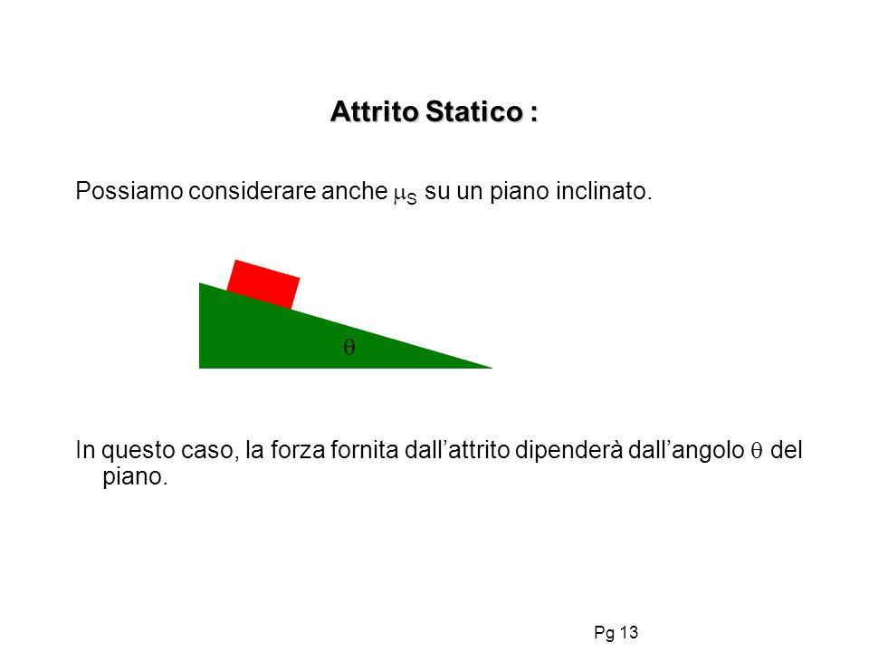 Pg 13 Attrito Statico : Possiamo considerare anche S su un piano inclinato. In questo caso, la forza fornita dallattrito dipenderà dallangolo del pian