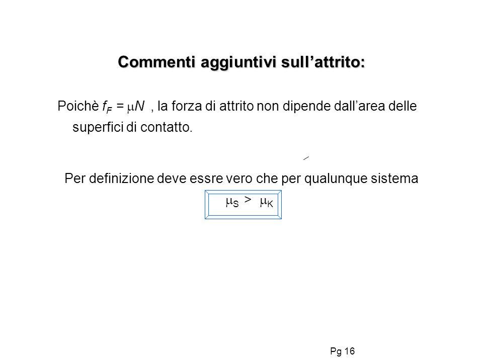 Pg 16 Commenti aggiuntivi sullattrito: Poichè f F = N, la forza di attrito non dipende dallarea delle superfici di contatto. Per definizione deve essr