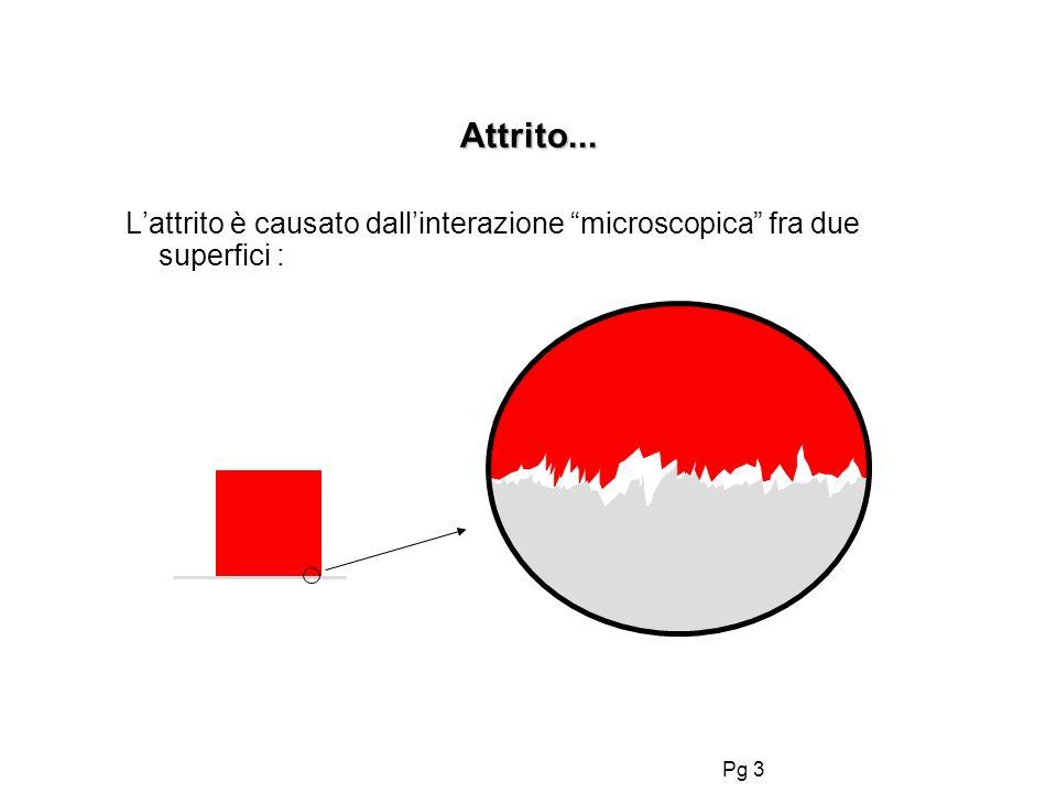 Pg 3 Attrito... Lattrito è causato dallinterazione microscopica fra due superfici :