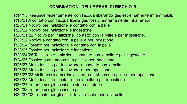 COMBINAZIONI DELLE FRASI DI RISCHIO R R14/15 Reagisce violentemente con l'acqua liberando gas estremamente infiammabili. R15/21 A contatto con l'acqua