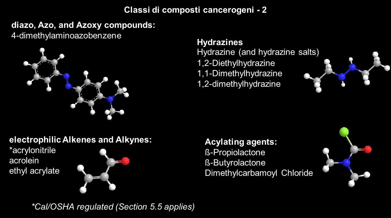 Classi di composti cancerogeni - 3 *Cal/OSHA regulated (Section 5.5 applies) Organohalogen compounds: *1,2-dibromo-3-chloropropane; *mustard gas; (bis(2-chloroethyl)sulfide); *vinyl chloride; carbon tetrachloride; chloroform; 3-chloro-2-methylpropene; 1,2-dibromoethane; 1,4-dichlorobenzene; 1,2-dichloroethane; 2,2-dichloroethane; 1,3-dichloropropene; hexachlorobenzene; methyl iodide; tetrachloroethylene; Trichloroethylene; 2,4,6-trichlorophenol