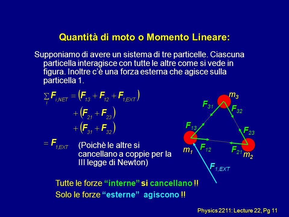 Physics 2211: Lecture 22, Pg 11 Quantità di moto o Momento Lineare: Supponiamo di avere un sistema di tre particelle. Ciascuna particella interagisce