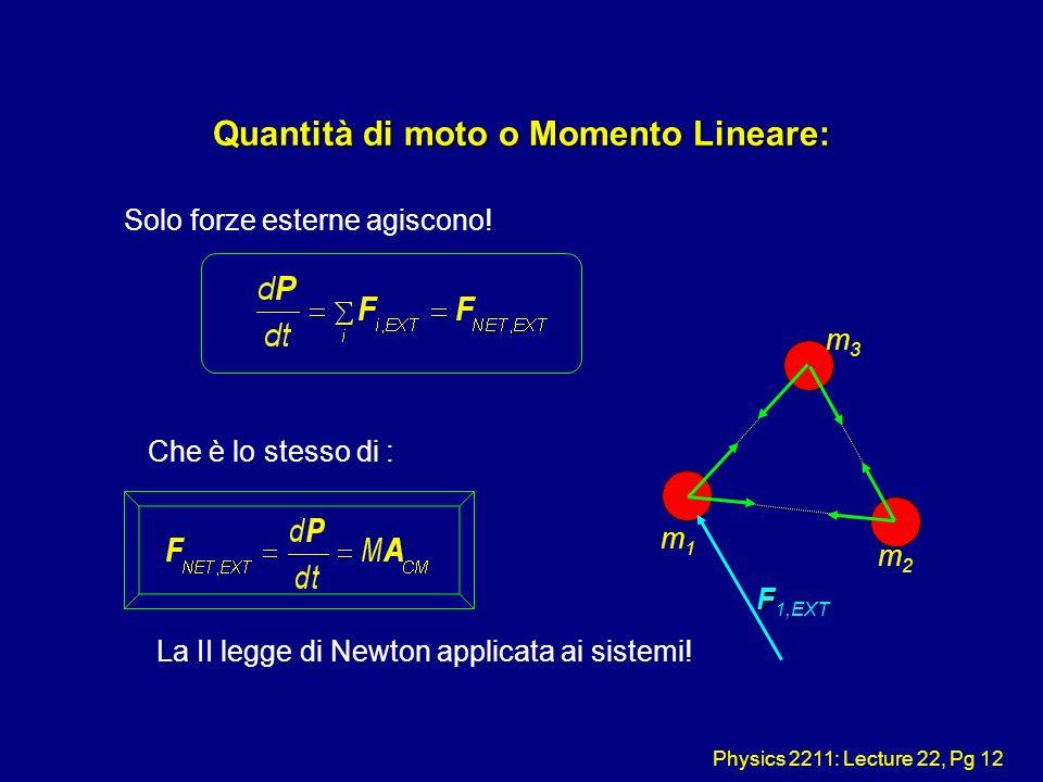 Physics 2211: Lecture 22, Pg 12 Quantità di moto o Momento Lineare: Solo forze esterne agiscono! m1m1 m3m3 m2m2 F F 1,EXT Che è lo stesso di : La II l