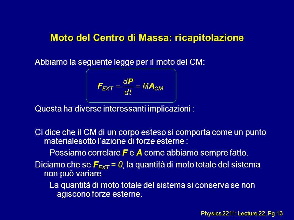 Physics 2211: Lecture 22, Pg 13 Moto del Centro di Massa: ricapitolazione Abbiamo la seguente legge per il moto del CM: Questa ha diverse interessanti