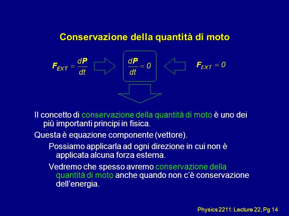 Physics 2211: Lecture 22, Pg 14 Conservazione della quantità di moto Il concetto di conservazione della quantità di moto è uno dei più importanti prin