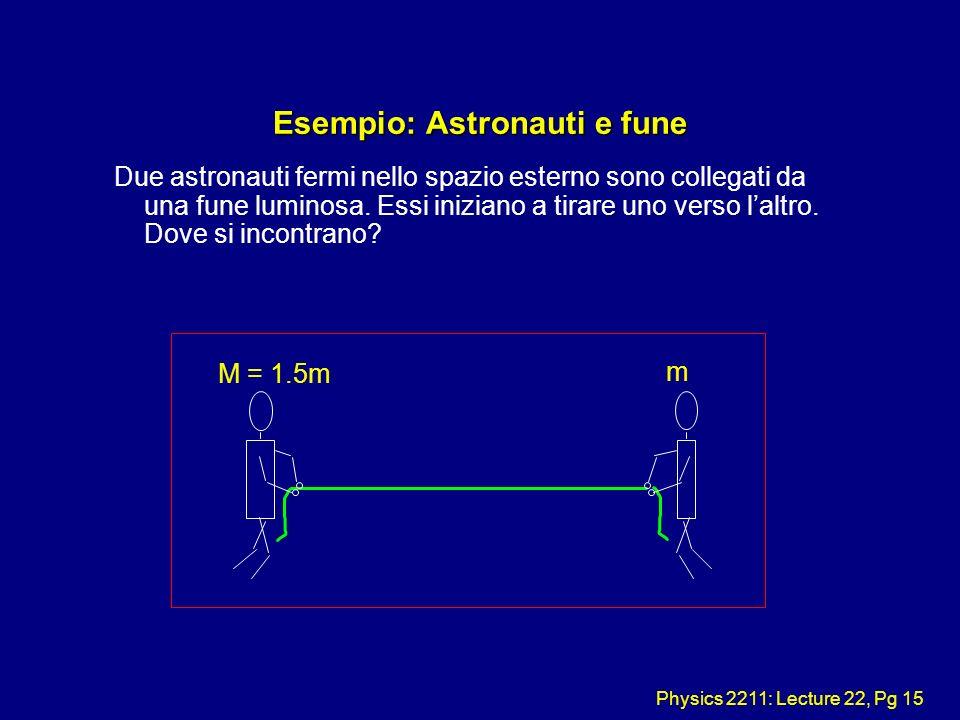 Physics 2211: Lecture 22, Pg 15 Esempio: Astronauti e fune Due astronauti fermi nello spazio esterno sono collegati da una fune luminosa. Essi inizian