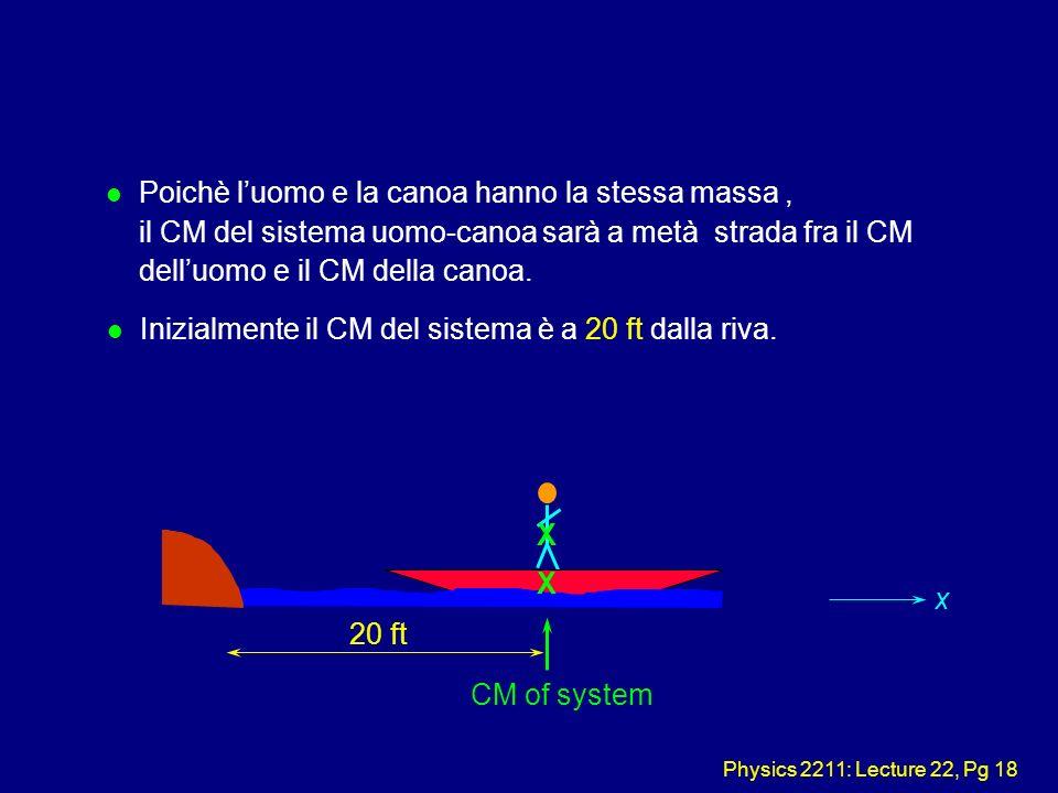 Physics 2211: Lecture 22, Pg 18 X X l Poichè luomo e la canoa hanno la stessa massa, il CM del sistema uomo-canoa sarà a metà strada fra il CM delluom