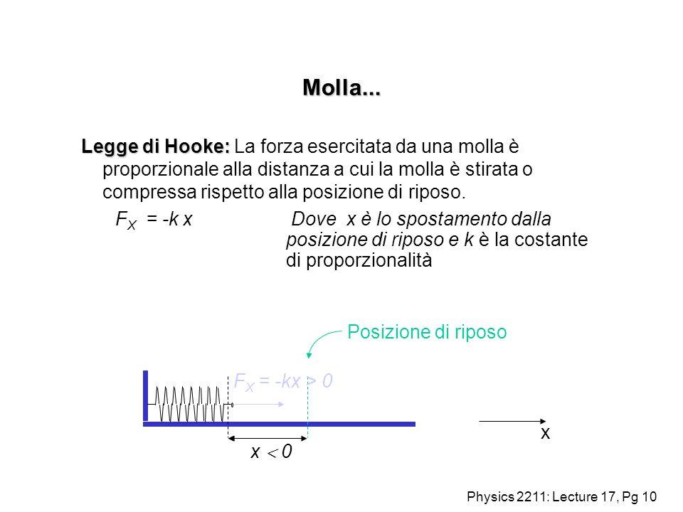 Physics 2211: Lecture 17, Pg 10 Molla... Legge di Hooke: Legge di Hooke: La forza esercitata da una molla è proporzionale alla distanza a cui la molla
