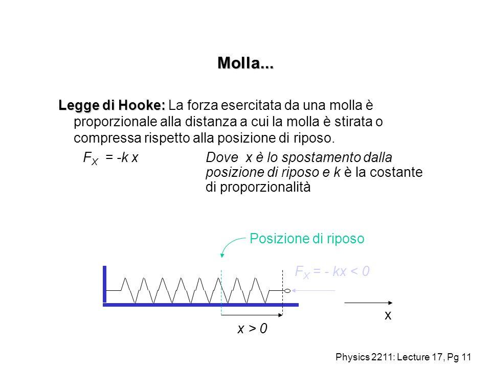 Physics 2211: Lecture 17, Pg 11 Molla... Legge di Hooke: Legge di Hooke: La forza esercitata da una molla è proporzionale alla distanza a cui la molla