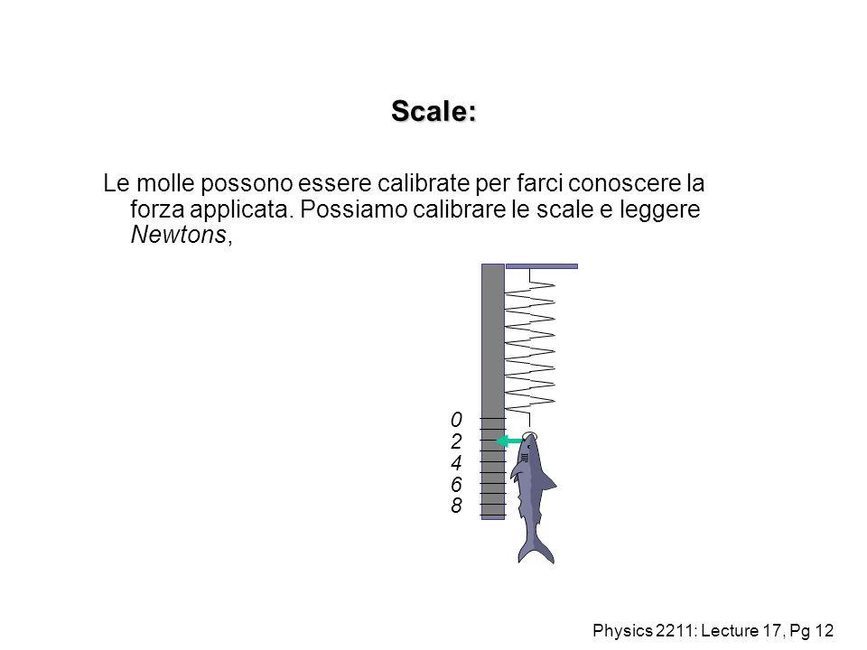 Physics 2211: Lecture 17, Pg 12 Scale: Le molle possono essere calibrate per farci conoscere la forza applicata. Possiamo calibrare le scale e leggere