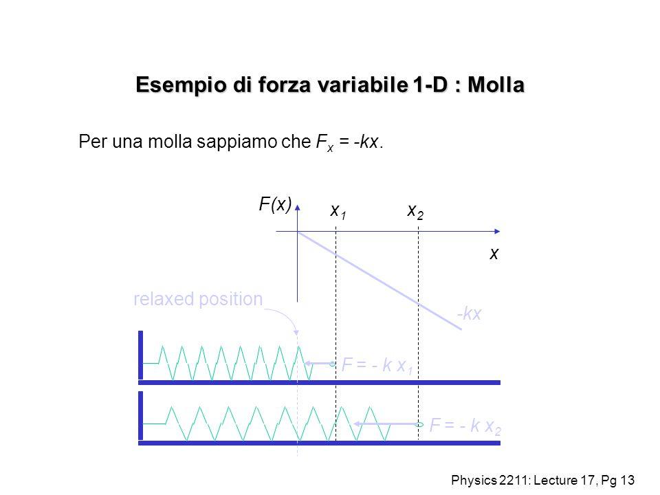 Physics 2211: Lecture 17, Pg 13 Esempio di forza variabile 1-D : Molla Per una molla sappiamo che F x = -kx. F(x) x2x2 x x1x1 -kx relaxed position F =