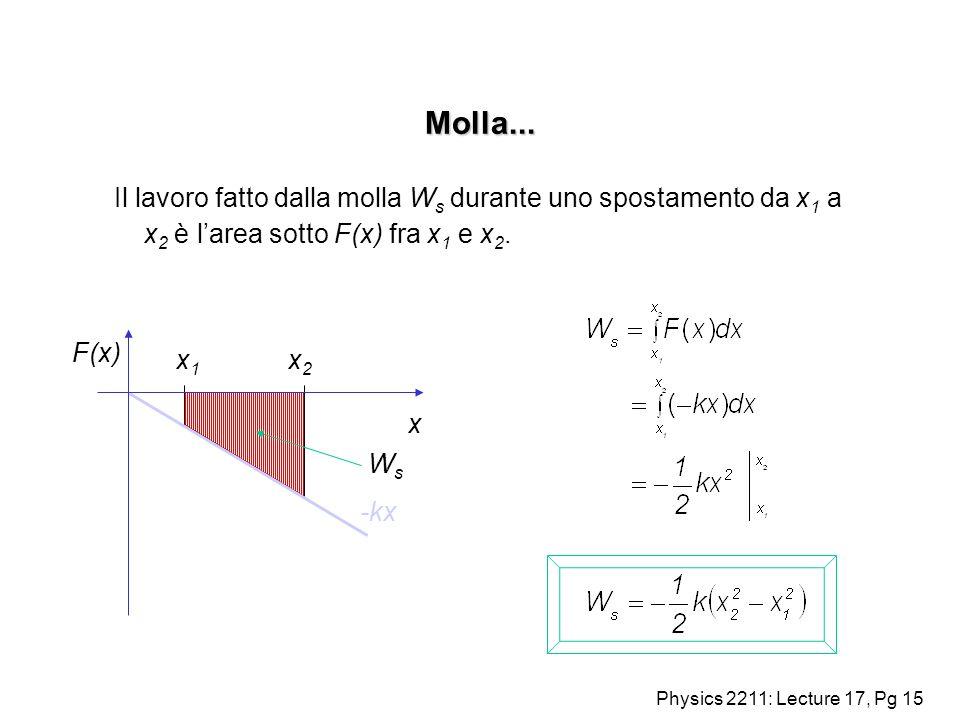 Physics 2211: Lecture 17, Pg 15 Molla... F(x) x2x2 WsWs x x1x1 -kx Il lavoro fatto dalla molla W s durante uno spostamento da x 1 a x 2 è larea sotto