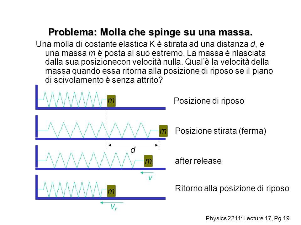 Physics 2211: Lecture 17, Pg 19 Problema: Molla che spinge su una massa. Una molla di costante elastica K è stirata ad una distanza d, e una massa m è