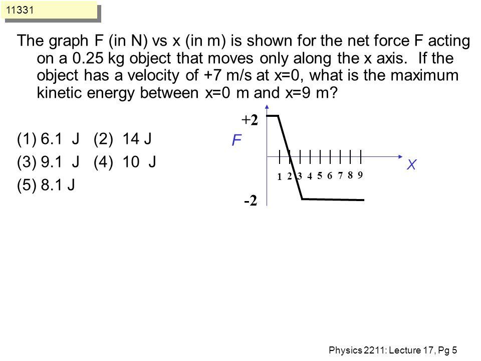 Physics 2211: Lecture 17, Pg 16 Una scatola che scivola su di una superficie orizzontale in assenza di attrito corre verso una molla comprimendola ad una distanza x 1 dalla sua posizione di riposo mentre momentaneamente si arresta.