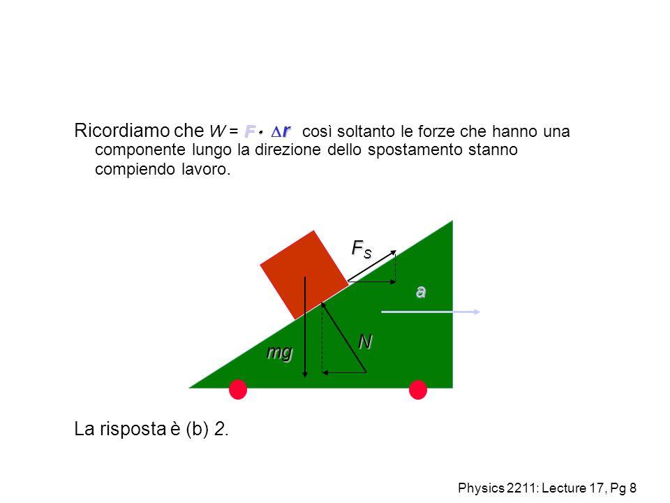Physics 2211: Lecture 17, Pg 8 a mg N F r Ricordiamo che W = F r così soltanto le forze che hanno una componente lungo la direzione dello spostamento