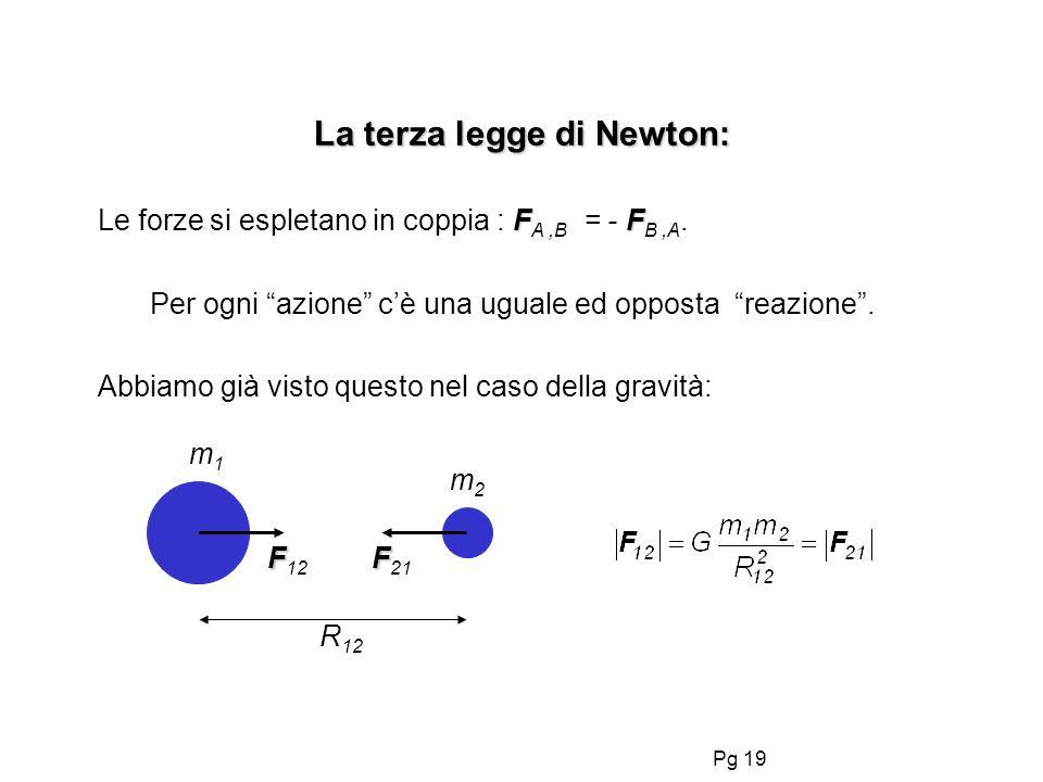 Pg 18 Esempio di problema sulla gravità: Qualè la forza di gravità esercitata dalla terra su un tipico studente Universitario.