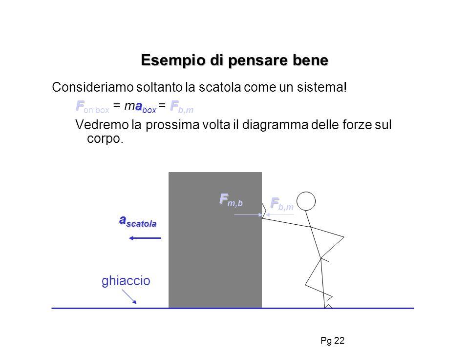 Pg 21 Esempio di pensare errato FFFa Poichè F m,b = -F b,m, perchè non è F net = 0 e a = 0 .