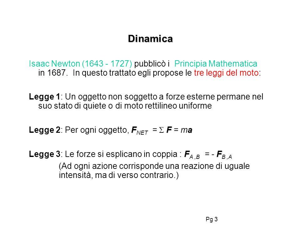 Pg 23 Riassunto della lezione di oggi Le tre leggi di Newton: Legge 1: Un oggetto non soggetto a forze esterne permane nel suo stato di quiete o di moto rettilineo uniforme se osservato da un sisteme di riferimento inerziale.