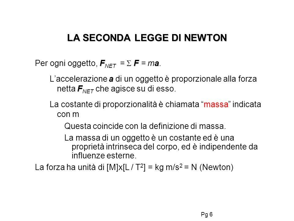 Pg 6 LA SECONDA LEGGE DI NEWTON FFa Per ogni oggetto, F NET = F = ma.