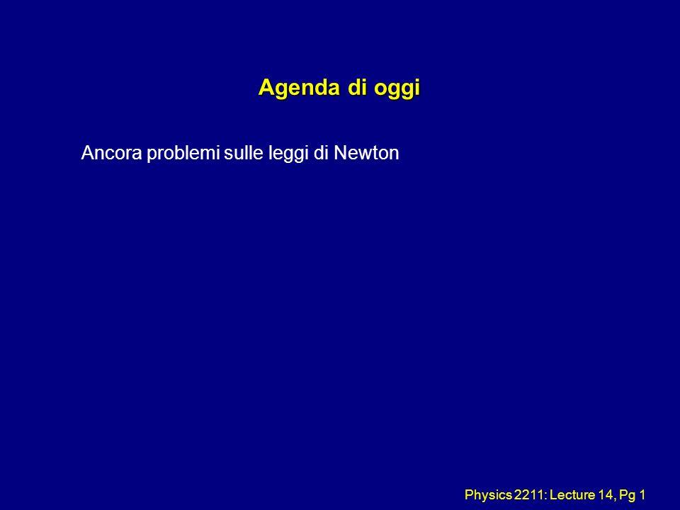 Physics 2211: Lecture 14, Pg 1 Agenda di oggi Ancora problemi sulle leggi di Newton