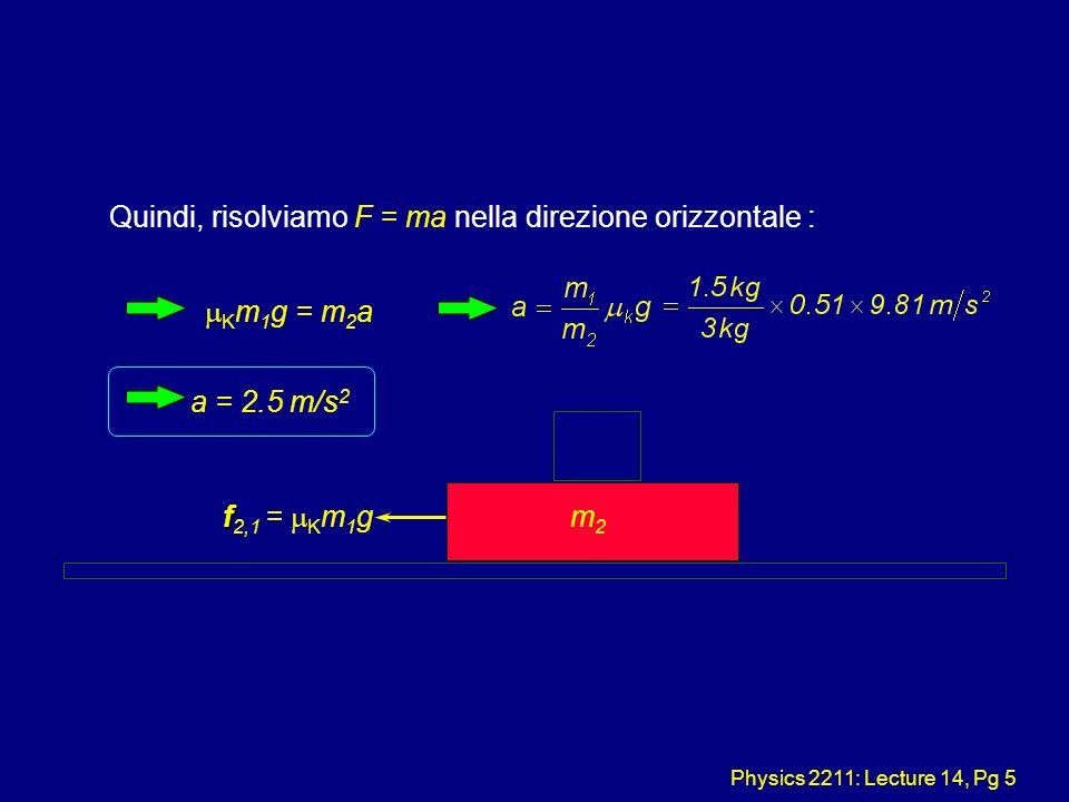 Physics 2211: Lecture 14, Pg 6 Un vagone ferroviario affronta una curva orizzontale di raggio 400 m ad una velocità costante.