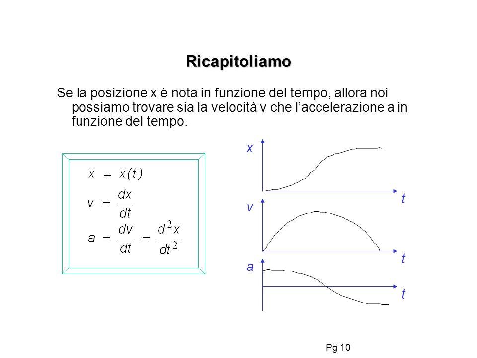 Pg 10 Ricapitoliamo Se la posizione x è nota in funzione del tempo, allora noi possiamo trovare sia la velocità v che laccelerazione a in funzione del