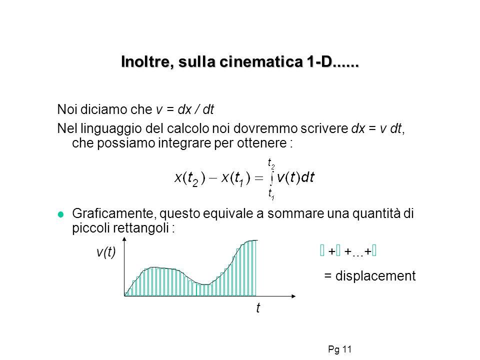 Pg 11 Inoltre, sulla cinematica 1-D...... Noi diciamo che v = dx / dt Nel linguaggio del calcolo noi dovremmo scrivere dx = v dt, che possiamo integra
