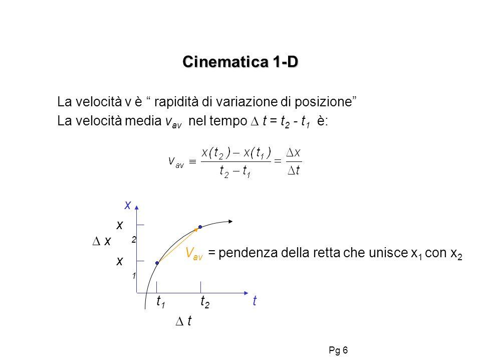 Pg 6 Cinematica 1-D t x t1t1 t2t2 x x1x1 x2x2 La velocità v è rapidità di variazione di posizione La velocità media v av nel tempo t = t 2 - t 1 è: t
