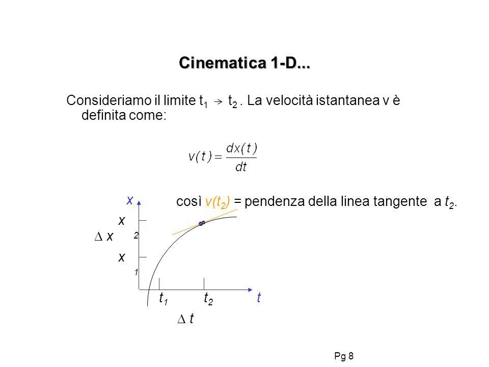 Pg 8 Consideriamo il limite t 1 t 2. La velocità istantanea v è definita come: Cinematica 1-D... t x t1t1 t2t2 x x1x1 x2x2 t così v(t 2 ) = pendenza d