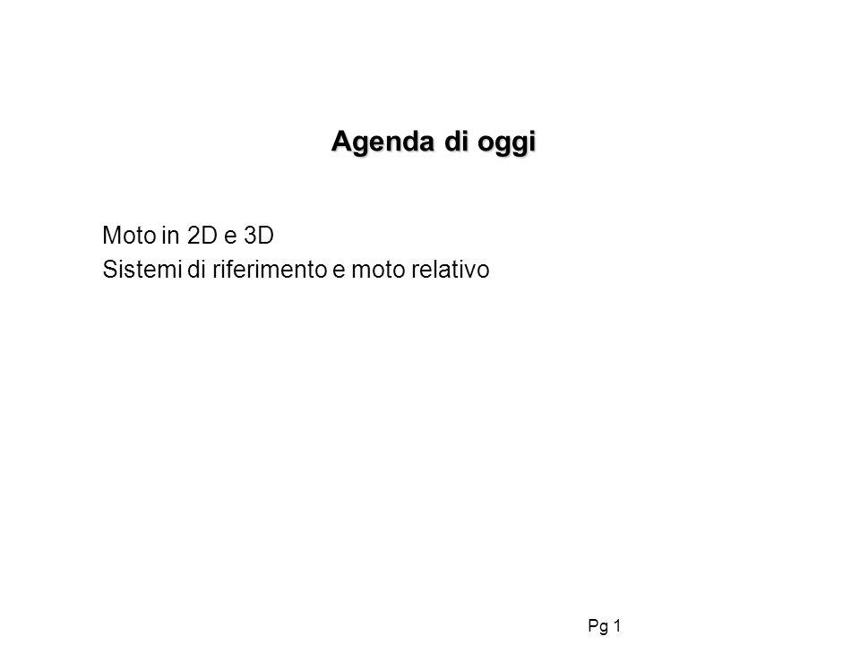 Pg 1 Agenda di oggi Agenda di oggi Moto in 2D e 3D Sistemi di riferimento e moto relativo