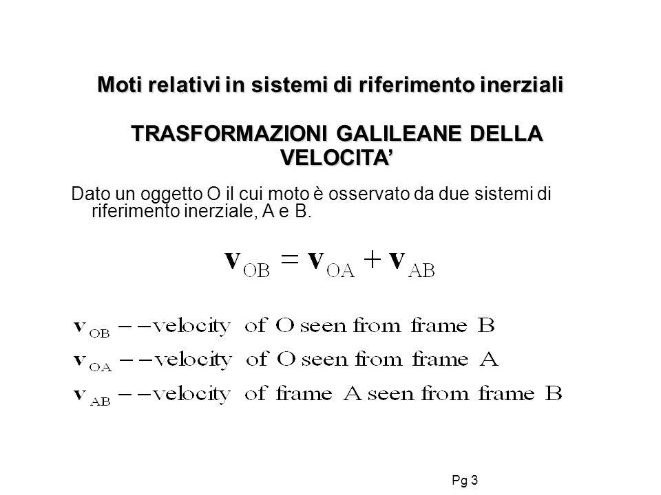 Pg 3 Moti relativi in sistemi di riferimento inerziali Dato un oggetto O il cui moto è osservato da due sistemi di riferimento inerziale, A e B. TRASF