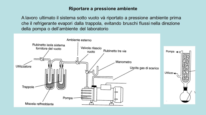 Riportare a pressione ambiente A lavoro ultimato il sistema sotto vuoto và riportato a pressione ambiente prima che il refrigerante evapori dalla trap