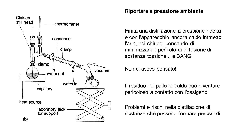 Riportare a pressione ambiente Finita una distillazione a pressione ridotta e con l'apparecchio ancora caldo immetto l'aria, poi chiudo, pensando di m