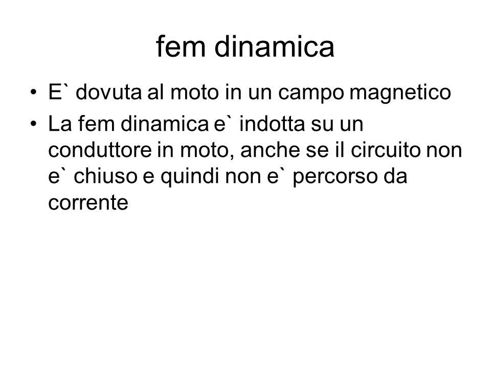 fem dinamica E` dovuta al moto in un campo magnetico La fem dinamica e` indotta su un conduttore in moto, anche se il circuito non e` chiuso e quindi