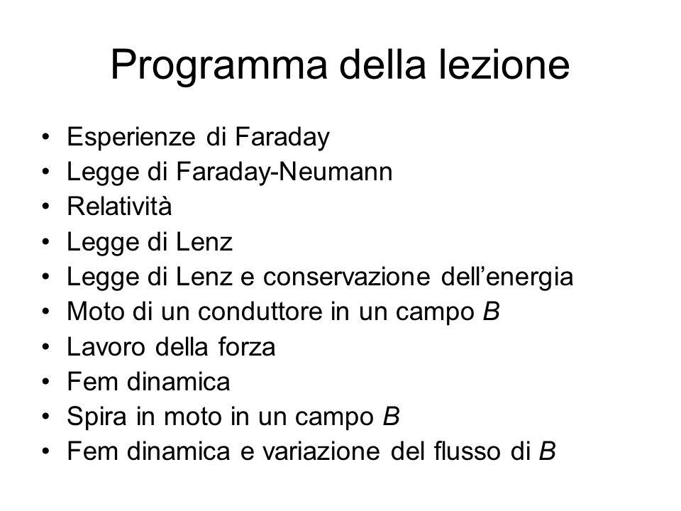 Programma della lezione Esperienze di Faraday Legge di Faraday-Neumann Relatività Legge di Lenz Legge di Lenz e conservazione dellenergia Moto di un c