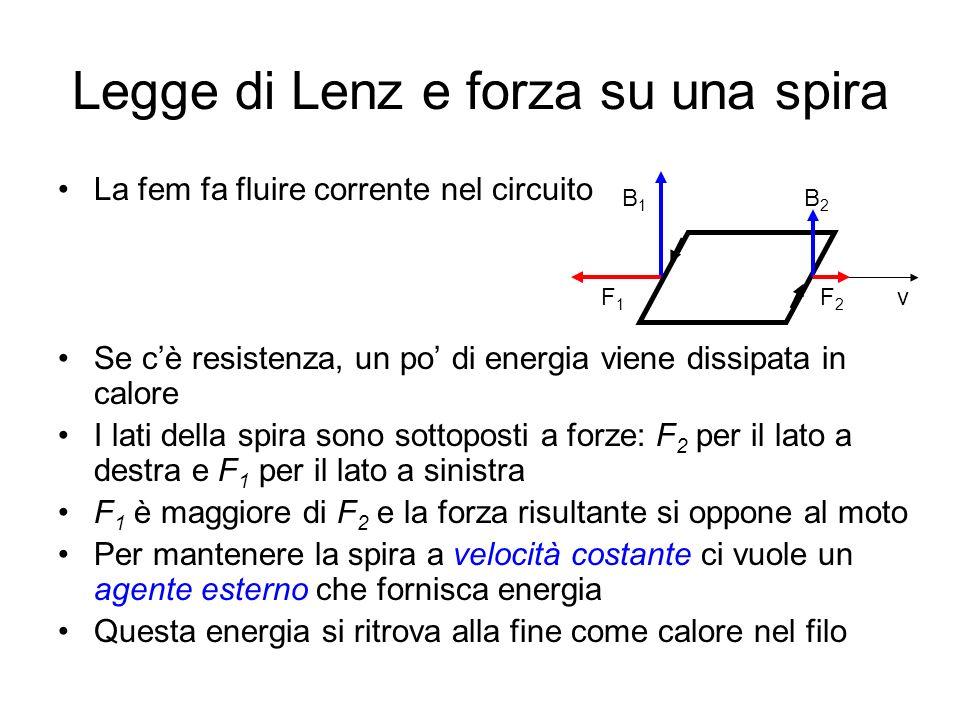 Legge di Lenz e forza su una spira La fem fa fluire corrente nel circuito Se cè resistenza, un po di energia viene dissipata in calore I lati della sp