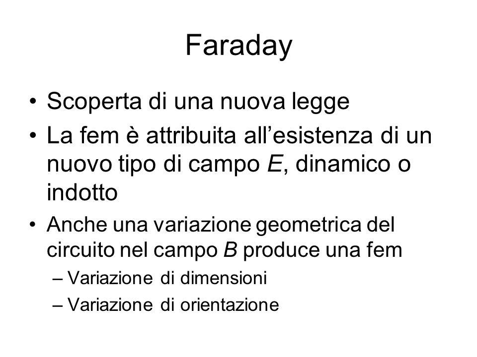 Legge di Faraday-Neumann 2a eq.delle.m.