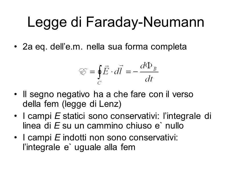Legge di Faraday-Neumann 2a eq. delle.m. nella sua forma completa Il segno negativo ha a che fare con il verso della fem (legge di Lenz) I campi E sta