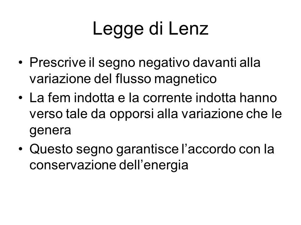 Legge di Lenz: esempi Magnete che si avvicina ad una spira Il campo B del magnete sia rivolto nel verso positivo Il flusso aumenta, quindi la fem e la corrente indotte nella spira devono essere negative, cioe` generare un campo B il cui flusso sia negativo SNSN