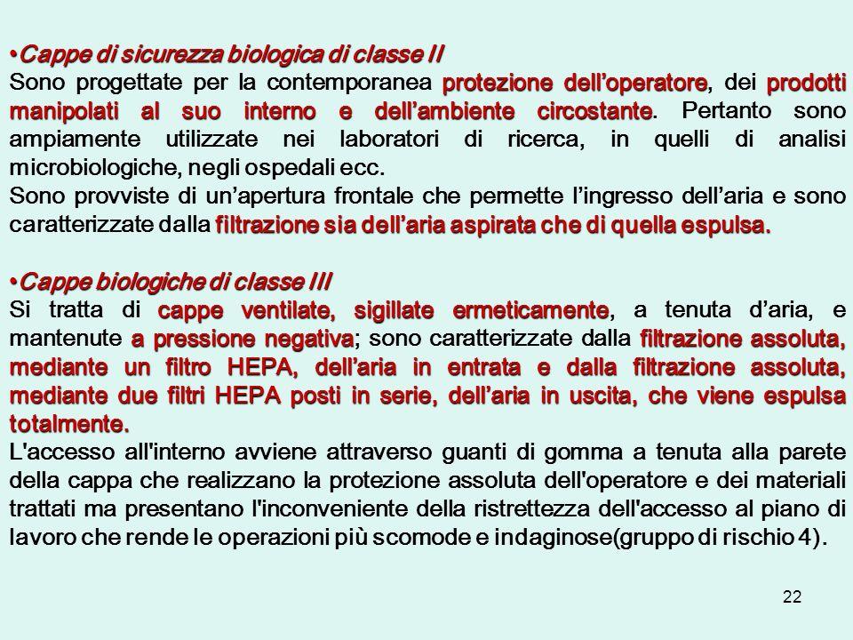 22 Cappe di sicurezza biologica di classe IICappe di sicurezza biologica di classe II protezione delloperatoreprodotti manipolati al suo interno e del