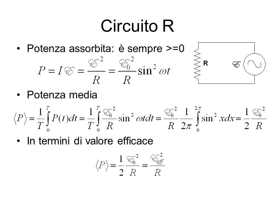 Circuito C Applichiamo la 2° legge di Kirchhoff La corrente si trova differenziando Q La corrente è in anticipo di fase di /2 sulla fem X C è detta reattanza capacitiva, ha le dimensioni di una resistenza C E grafico