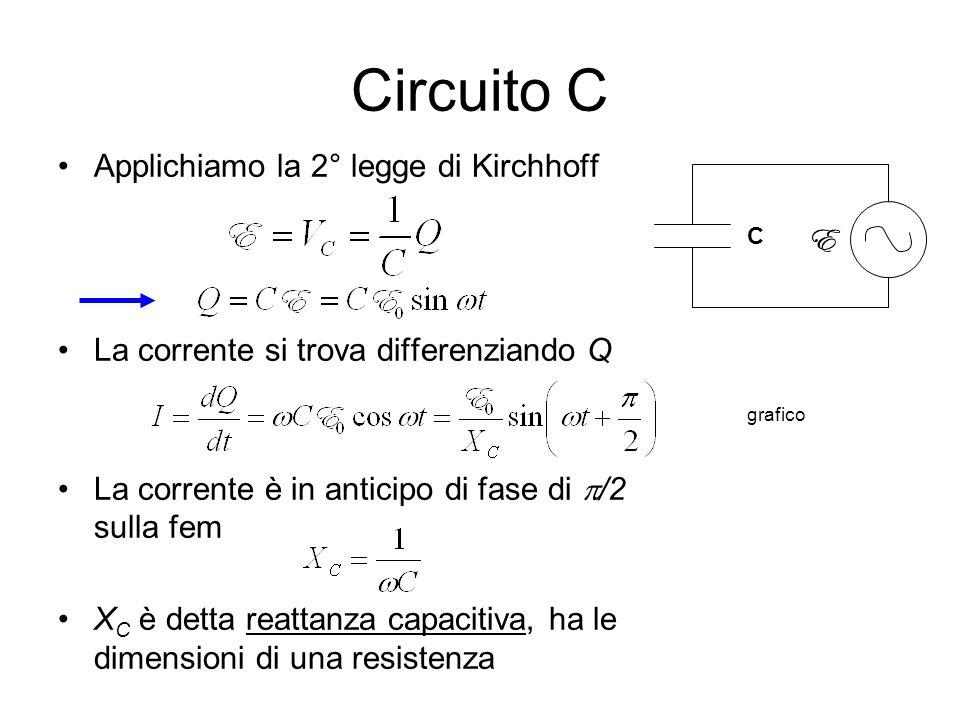 Circuito C Potenza assorbita: può essere positiva o negativa Potenza media In un condensatore ideale non cè dissipazione di potenza grafico