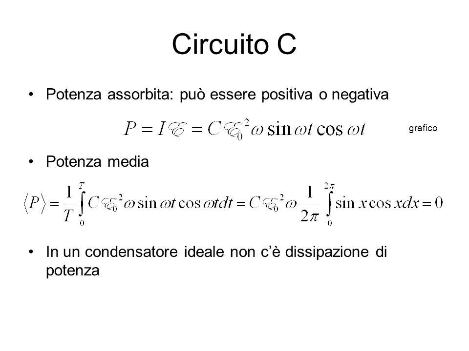Circuito L Applichiamo la 2° legge di Kirchhoff La corrente si trova integrando La corrente è in ritardo di fase di /2 sulla fem X L è detta reattanza induttiva, ha le dimensioni di una resistenza L E grafico