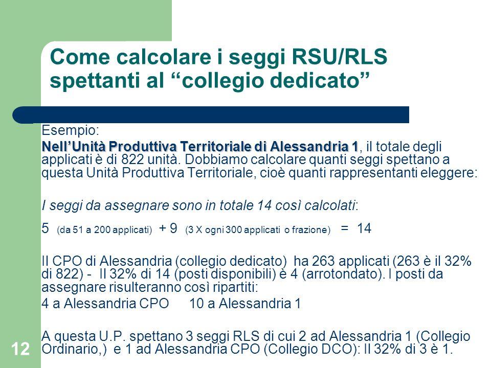 12 Come calcolare i seggi RSU/RLS spettanti al collegio dedicato Esempio: NellUnità Produttiva Territoriale di Alessandria 1 NellUnità Produttiva Terr